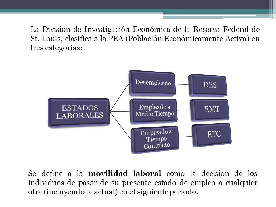 La División de Investigación Económica de la Reserva Federal de St