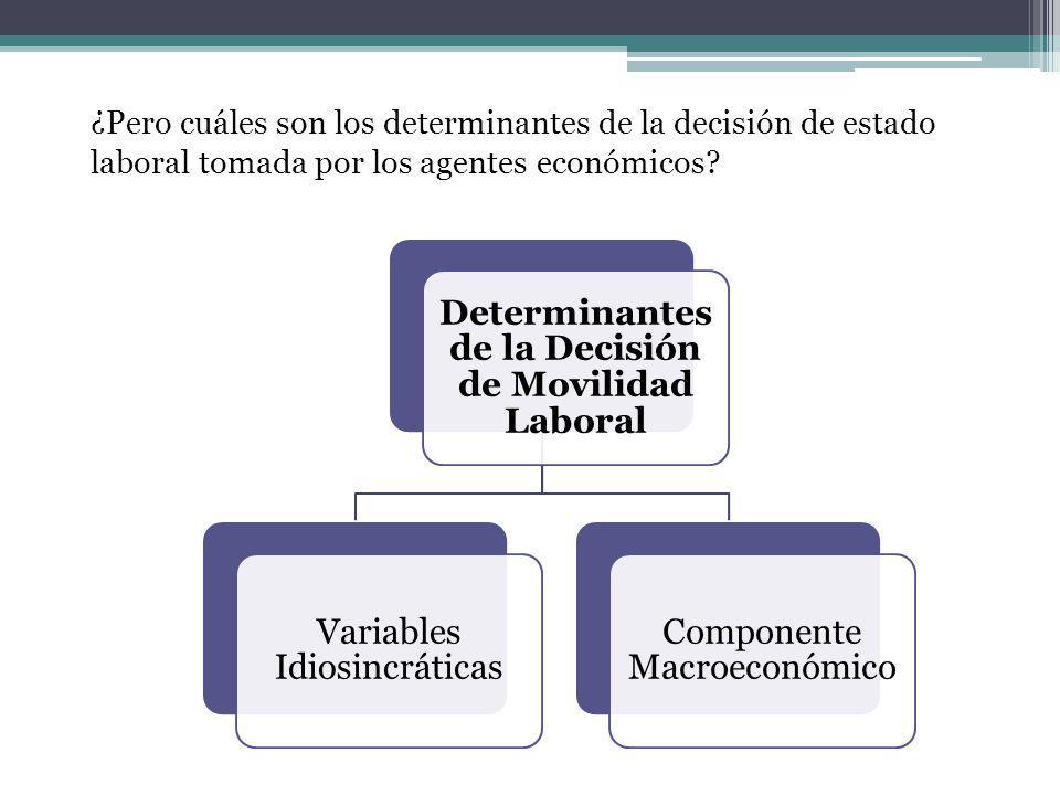 Determinantes de la Decisión de Movilidad Laboral