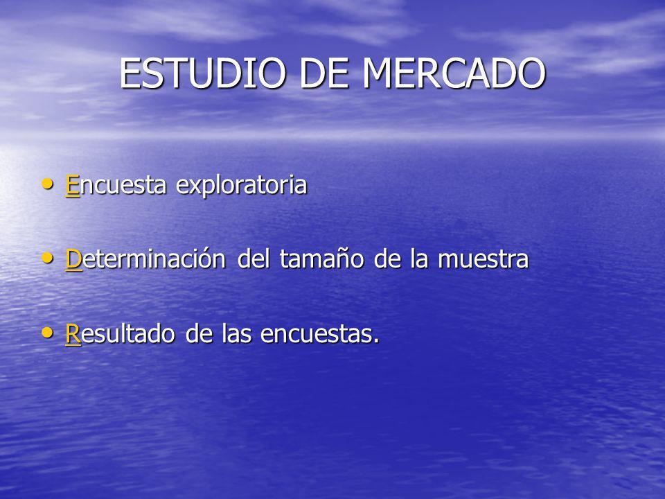 ESTUDIO DE MERCADO Encuesta exploratoria