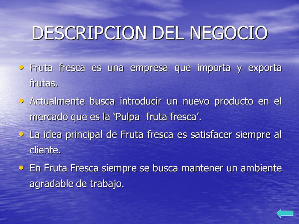DESCRIPCION DEL NEGOCIO