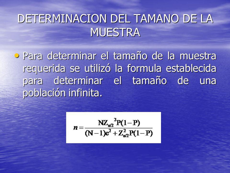 DETERMINACION DEL TAMANO DE LA MUESTRA
