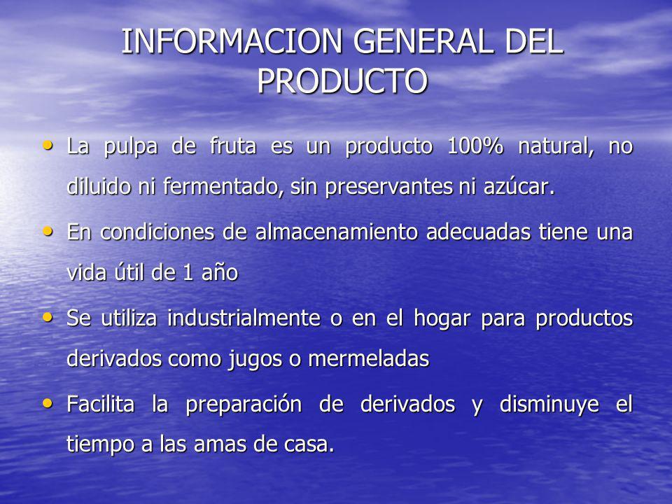 INFORMACION GENERAL DEL PRODUCTO