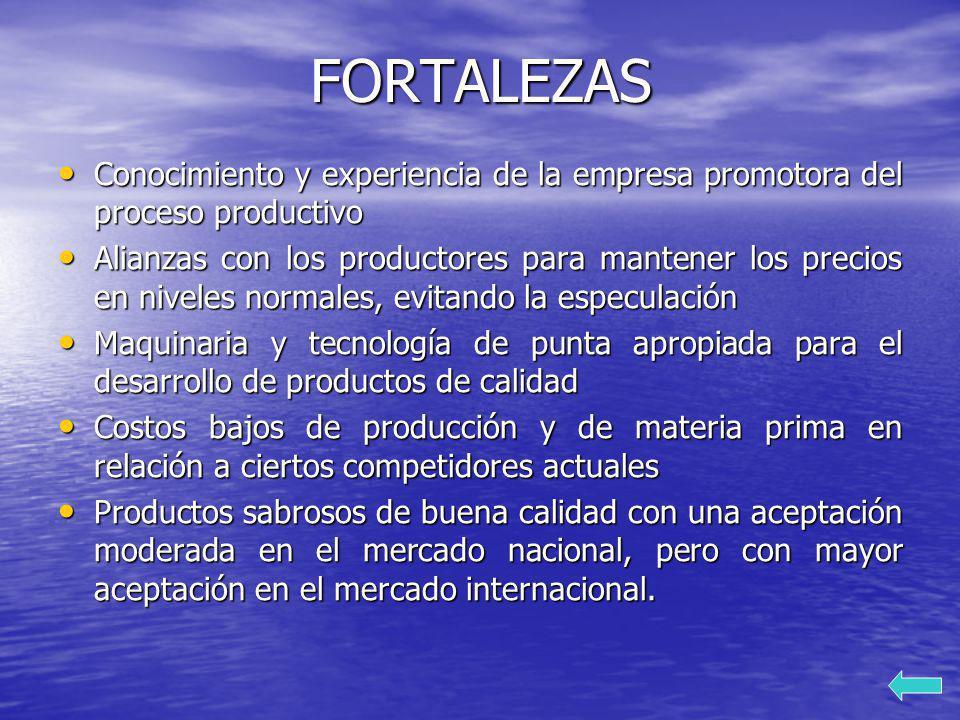 FORTALEZAS Conocimiento y experiencia de la empresa promotora del proceso productivo.