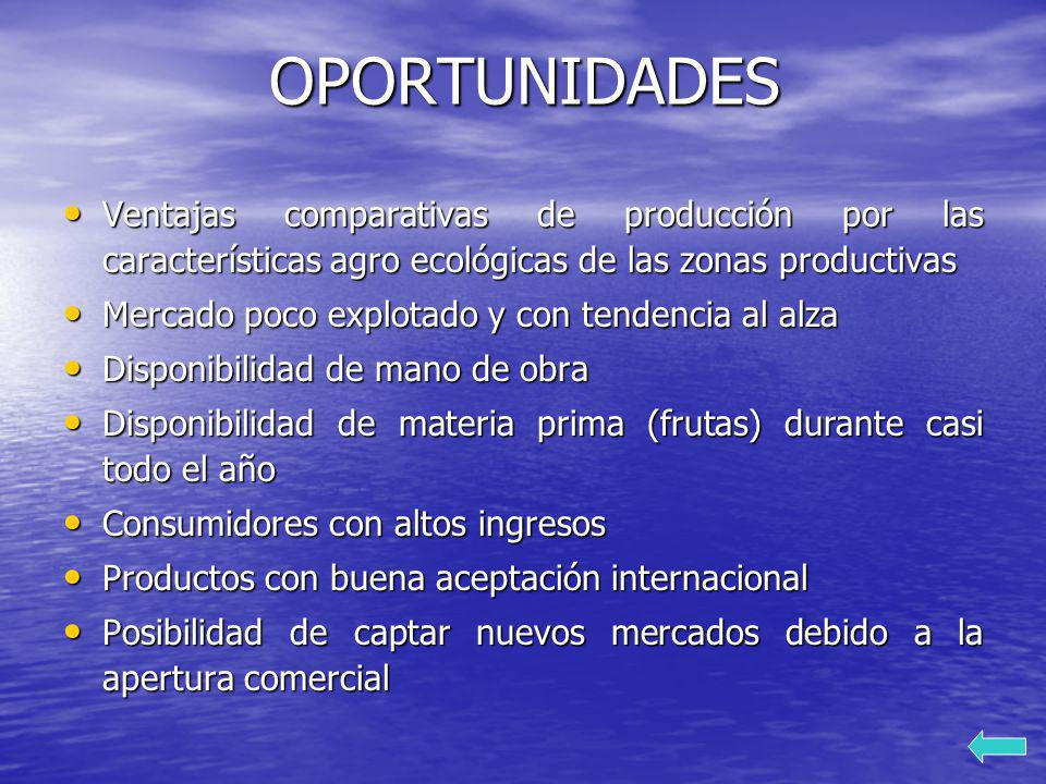 OPORTUNIDADES Ventajas comparativas de producción por las características agro ecológicas de las zonas productivas.