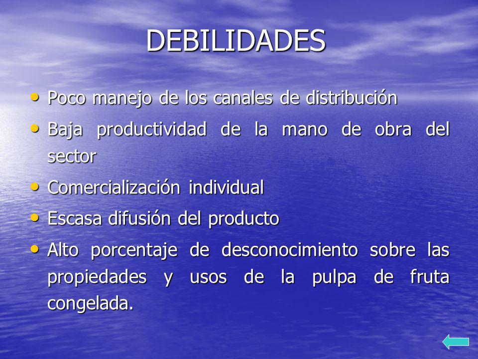 DEBILIDADES Poco manejo de los canales de distribución