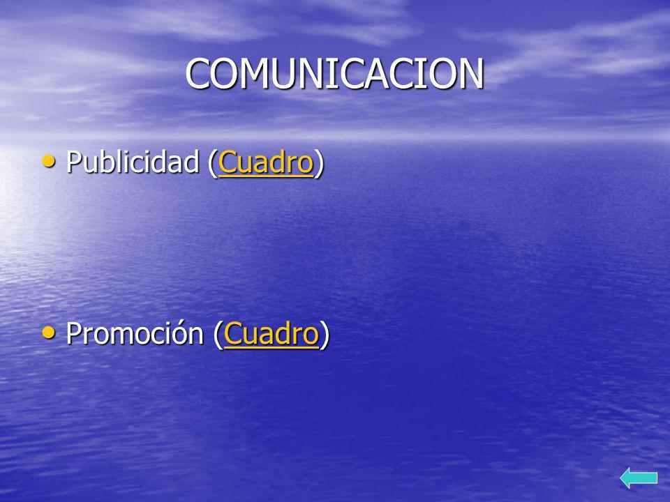 COMUNICACION Publicidad (Cuadro) Promoción (Cuadro)