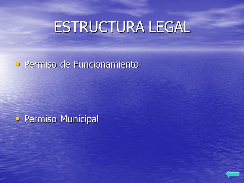 ESTRUCTURA LEGAL Permiso de Funcionamiento Permiso Municipal