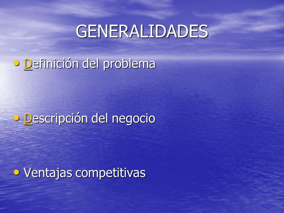 GENERALIDADES Definición del problema Descripción del negocio