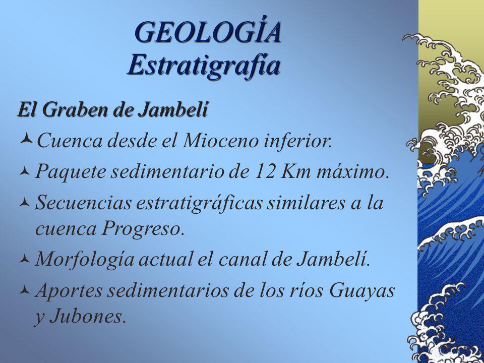 GEOLOGÍA Estratigrafía El Graben de Jambelí