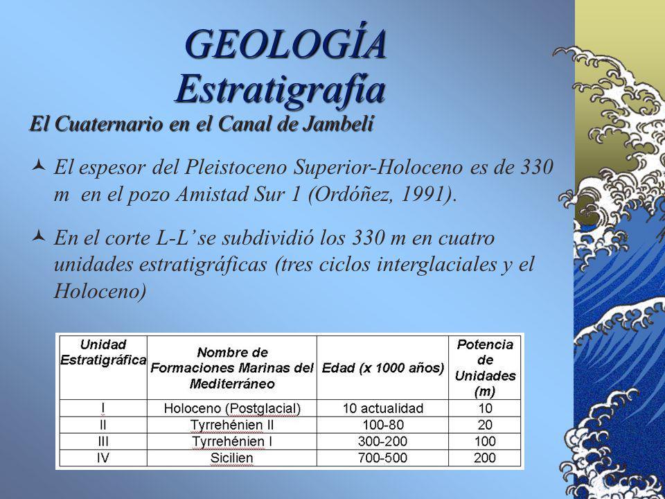 GEOLOGÍA Estratigrafía El Cuaternario en el Canal de Jambelí