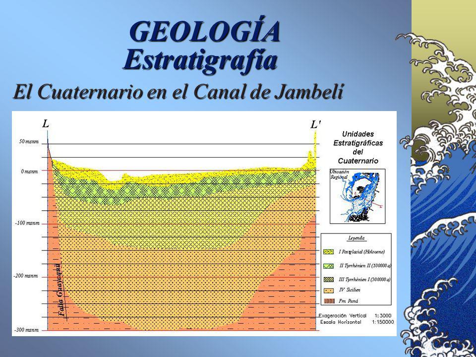 GEOLOGÍA Estratigrafía