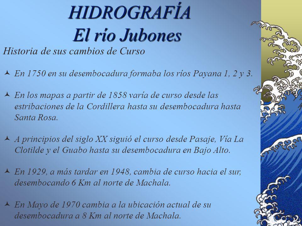 HIDROGRAFÍA El río Jubones Historia de sus cambios de Curso