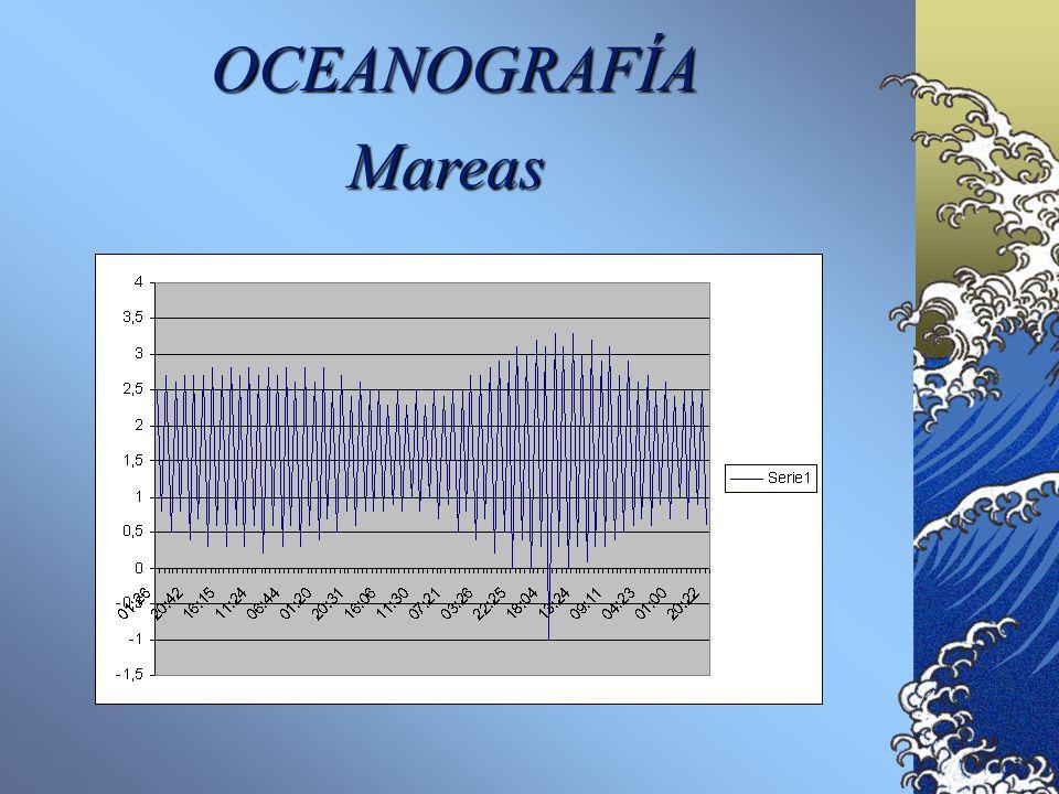 OCEANOGRAFÍA Mareas