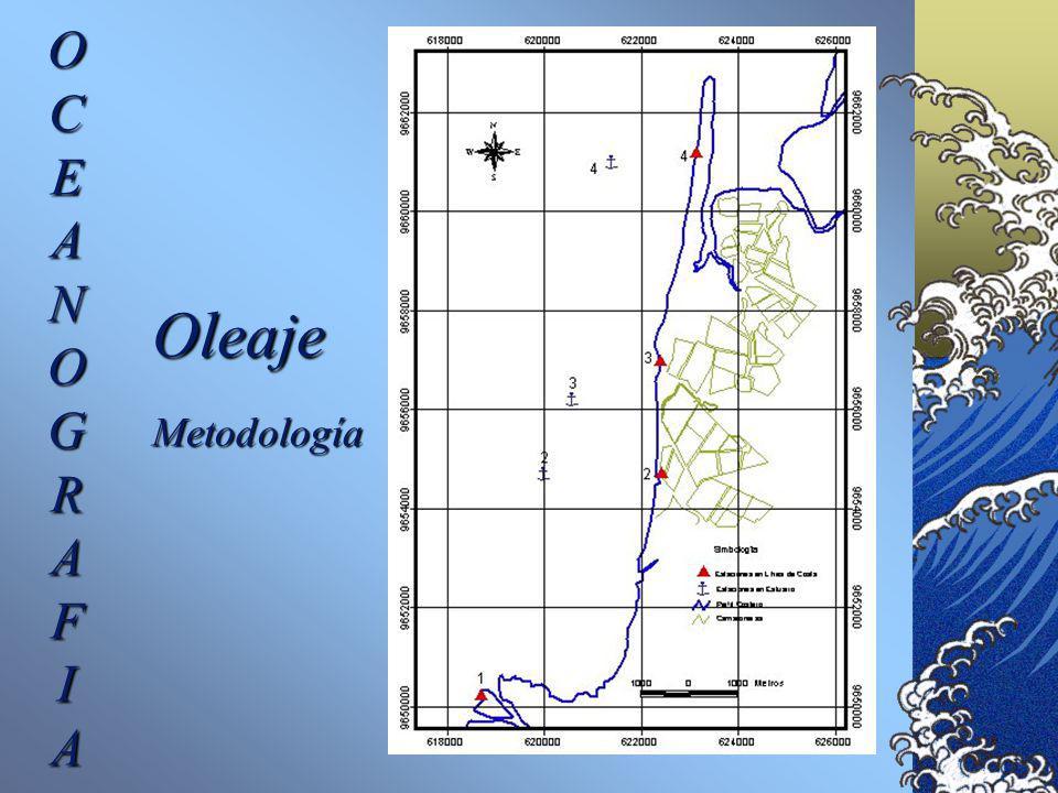 O C E A N G R F I Oleaje Metodología