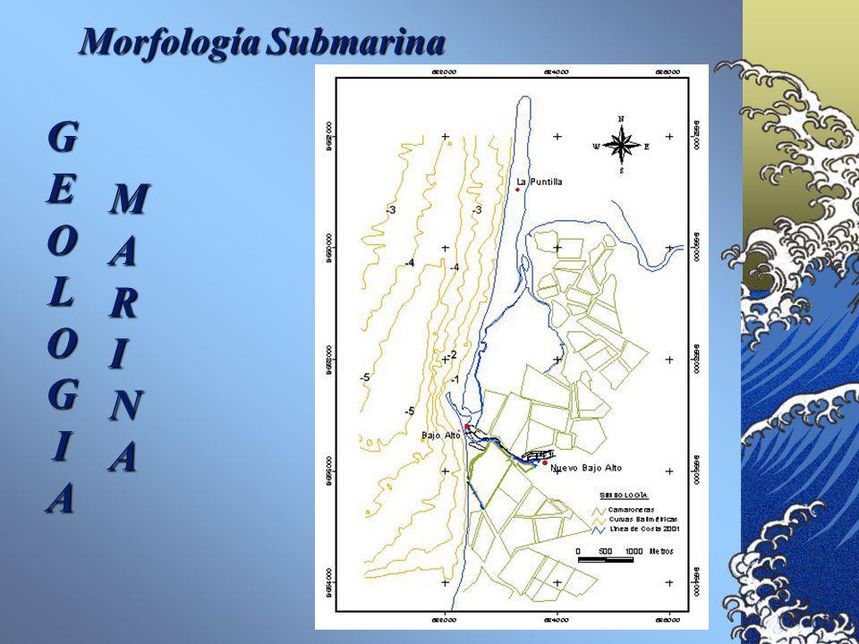 Morfología Submarina G E O L I A M A R I N