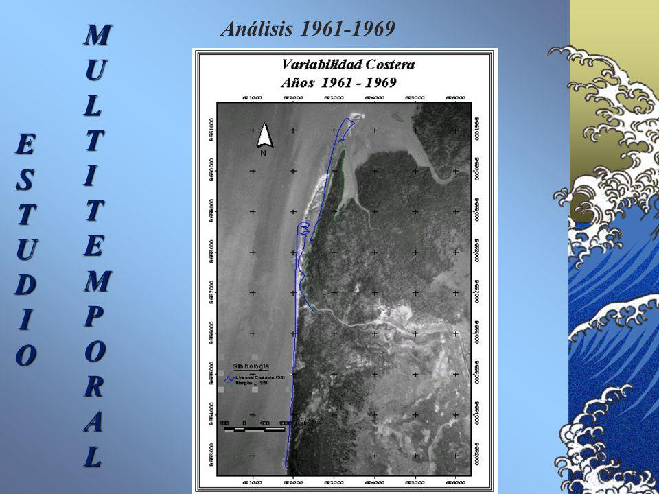 Análisis 1961-1969 E S T U D I O M U L T I E P O R A