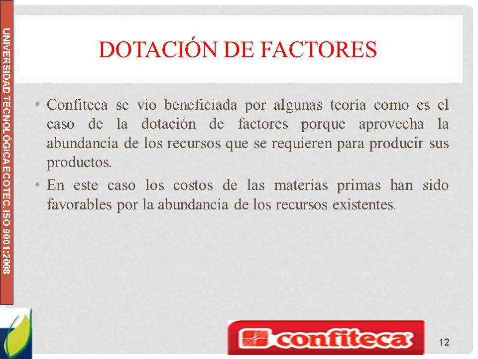 Dotación de Factores