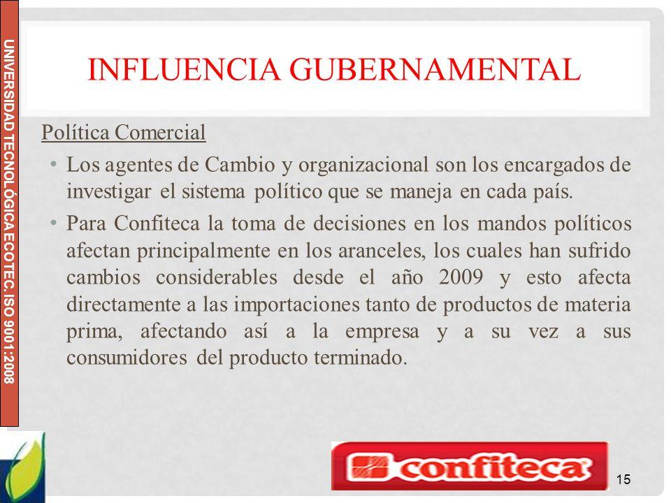 Influencia Gubernamental