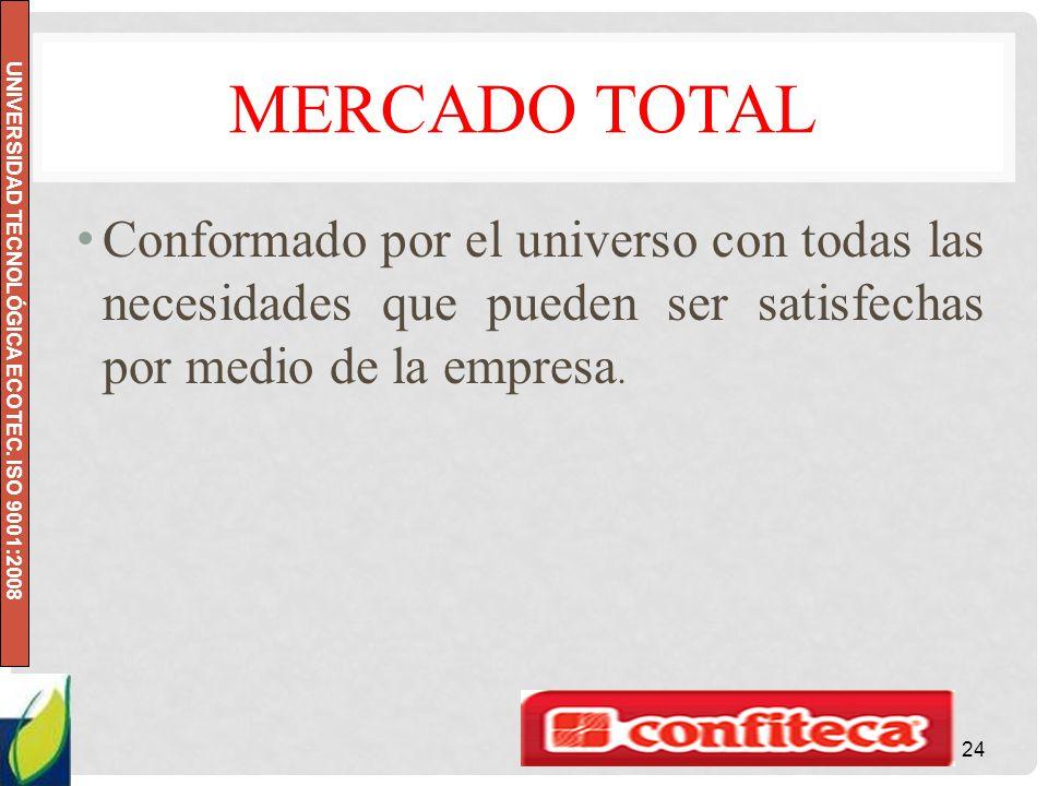 Mercado total Conformado por el universo con todas las necesidades que pueden ser satisfechas por medio de la empresa.