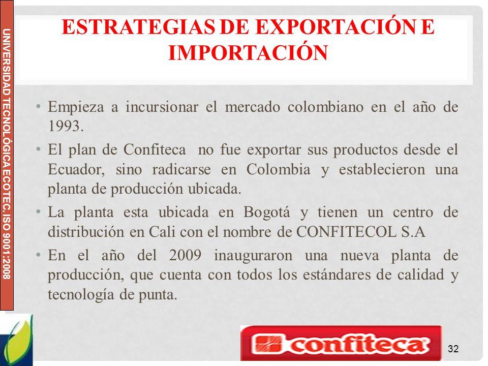Estrategias de Exportación e Importación