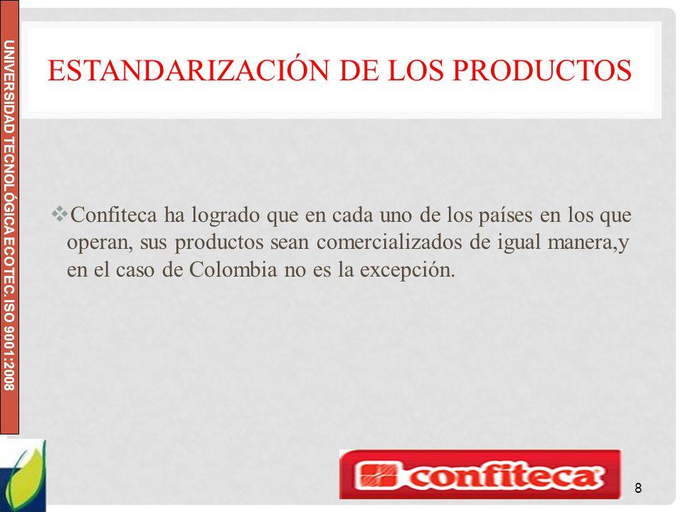 Estandarización de los Productos