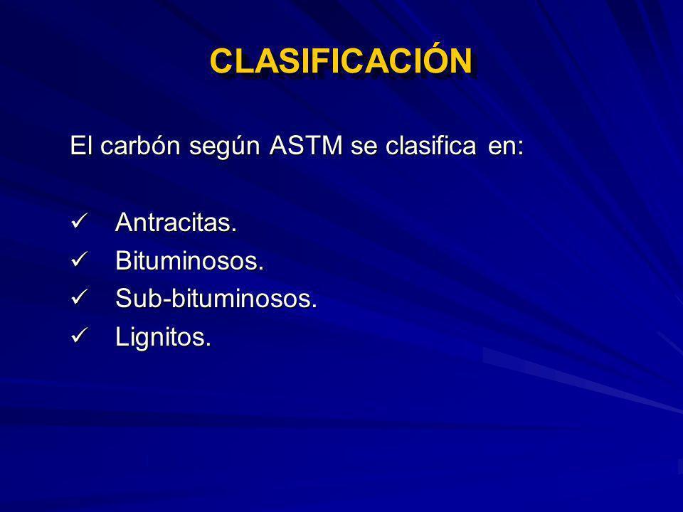 CLASIFICACIÓN El carbón según ASTM se clasifica en: Antracitas.