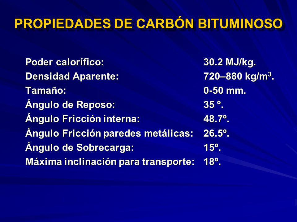 PROPIEDADES DE CARBÓN BITUMINOSO