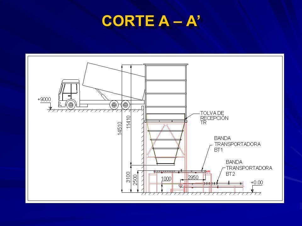 CORTE A – A'