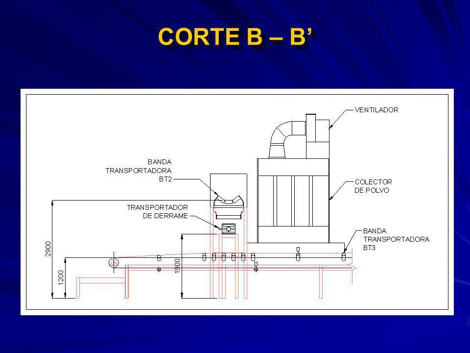 CORTE B – B'