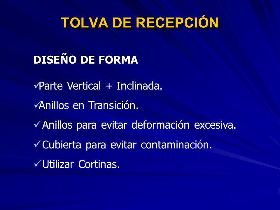 TOLVA DE RECEPCIÓN DISEÑO DE FORMA Parte Vertical + Inclinada.
