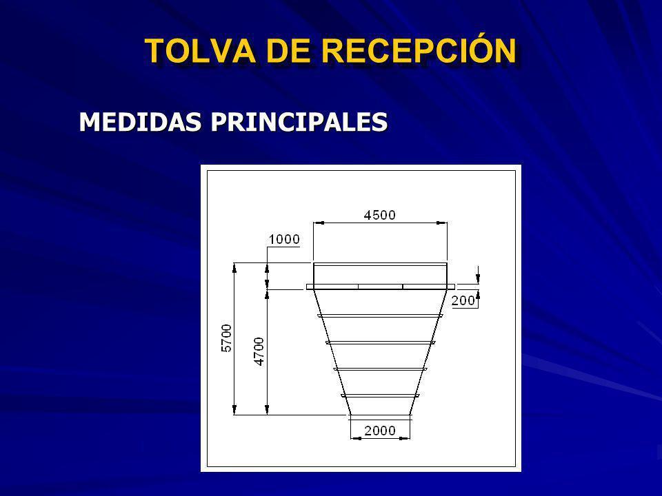 TOLVA DE RECEPCIÓN MEDIDAS PRINCIPALES