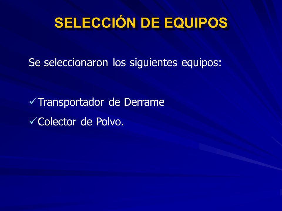 SELECCIÓN DE EQUIPOS Se seleccionaron los siguientes equipos: