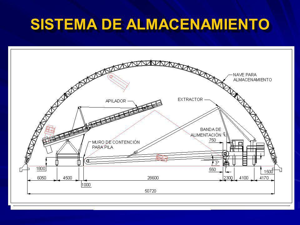 SISTEMA DE ALMACENAMIENTO