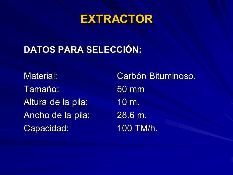 EXTRACTOR DATOS PARA SELECCIÓN: Material: Carbón Bituminoso.