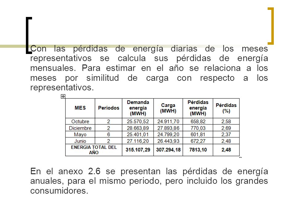 Con las pérdidas de energía diarias de los meses representativos se calcula sus pérdidas de energía mensuales. Para estimar en el año se relaciona a los meses por similitud de carga con respecto a los representativos.
