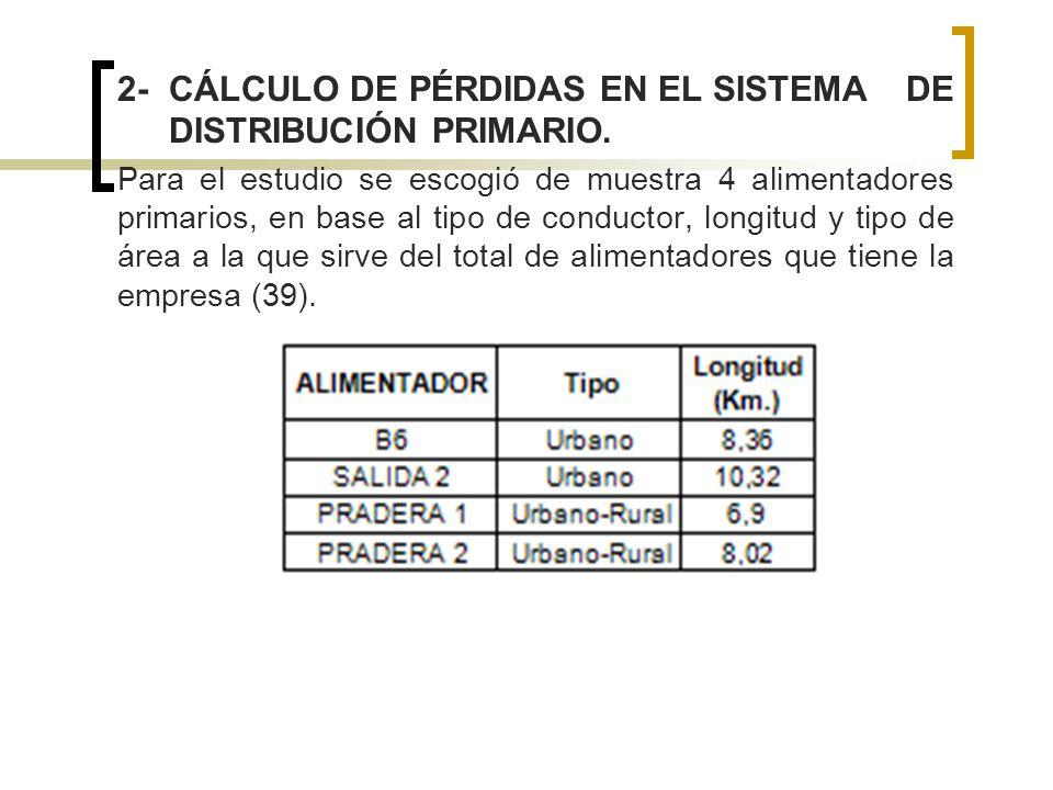 2- CÁLCULO DE PÉRDIDAS EN EL SISTEMA DE DISTRIBUCIÓN PRIMARIO.