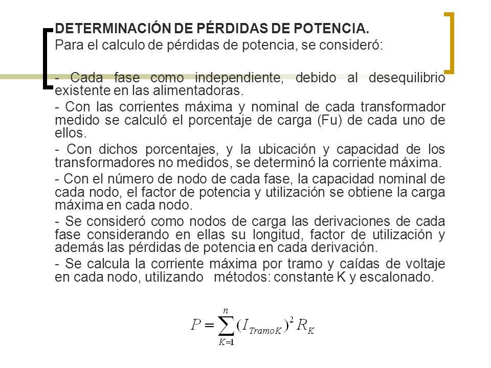 DETERMINACIÓN DE PÉRDIDAS DE POTENCIA.