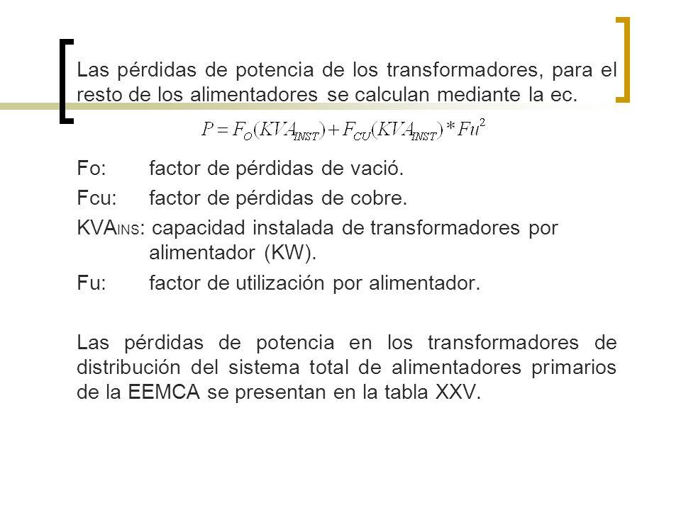 Las pérdidas de potencia de los transformadores, para el resto de los alimentadores se calculan mediante la ec.