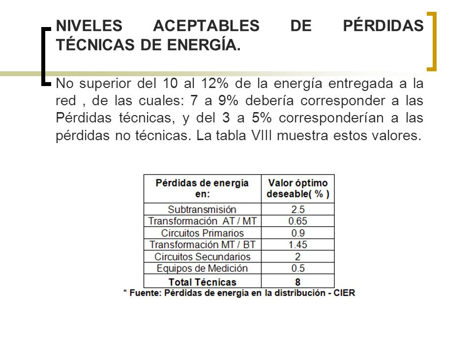NIVELES ACEPTABLES DE PÉRDIDAS TÉCNICAS DE ENERGÍA.