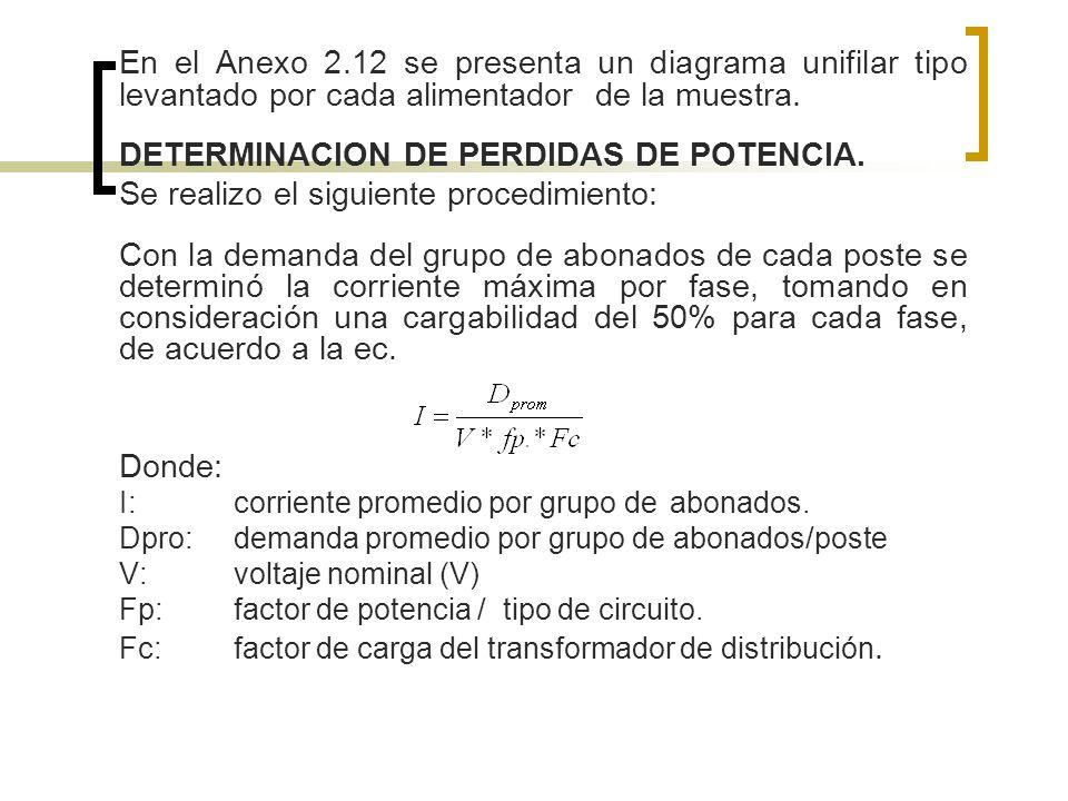 DETERMINACION DE PERDIDAS DE POTENCIA.