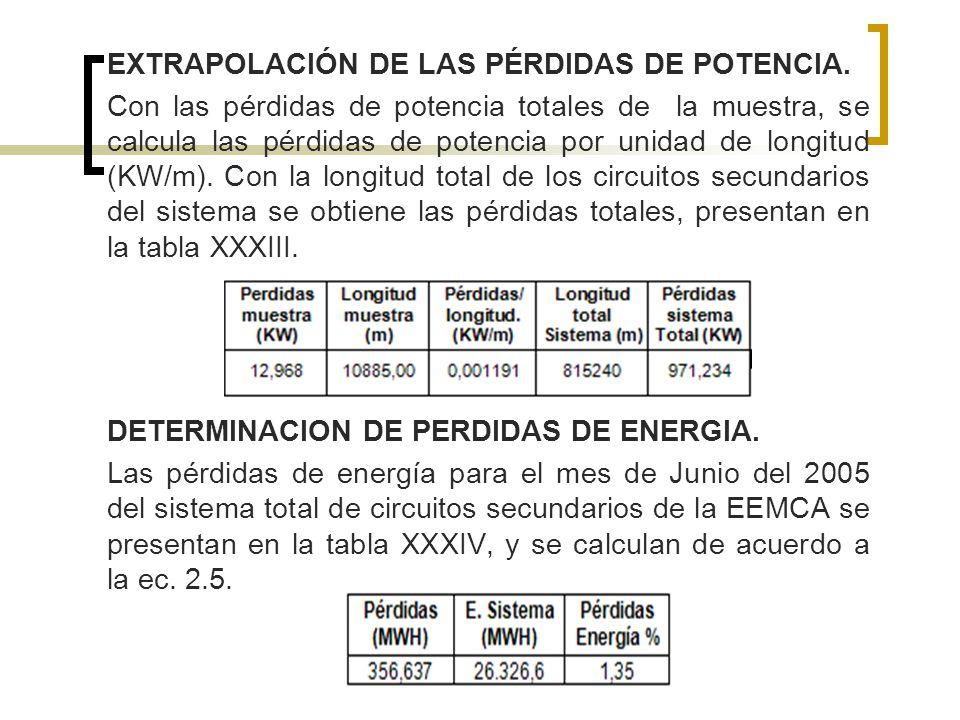 EXTRAPOLACIÓN DE LAS PÉRDIDAS DE POTENCIA.