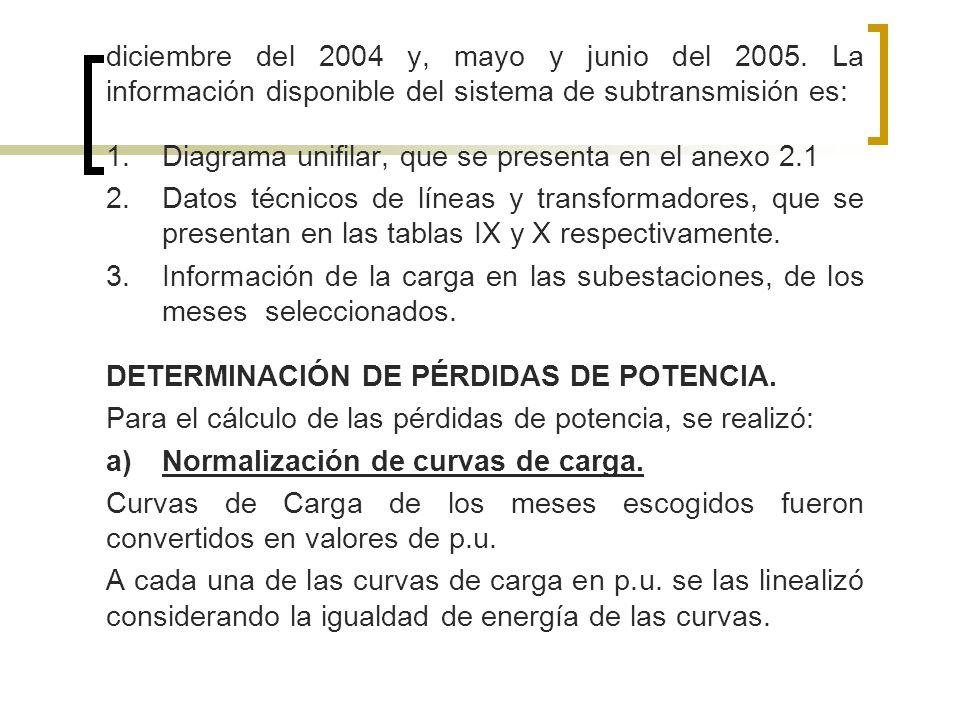 diciembre del 2004 y, mayo y junio del 2005