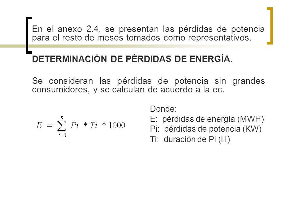 DETERMINACIÓN DE PÉRDIDAS DE ENERGÍA.