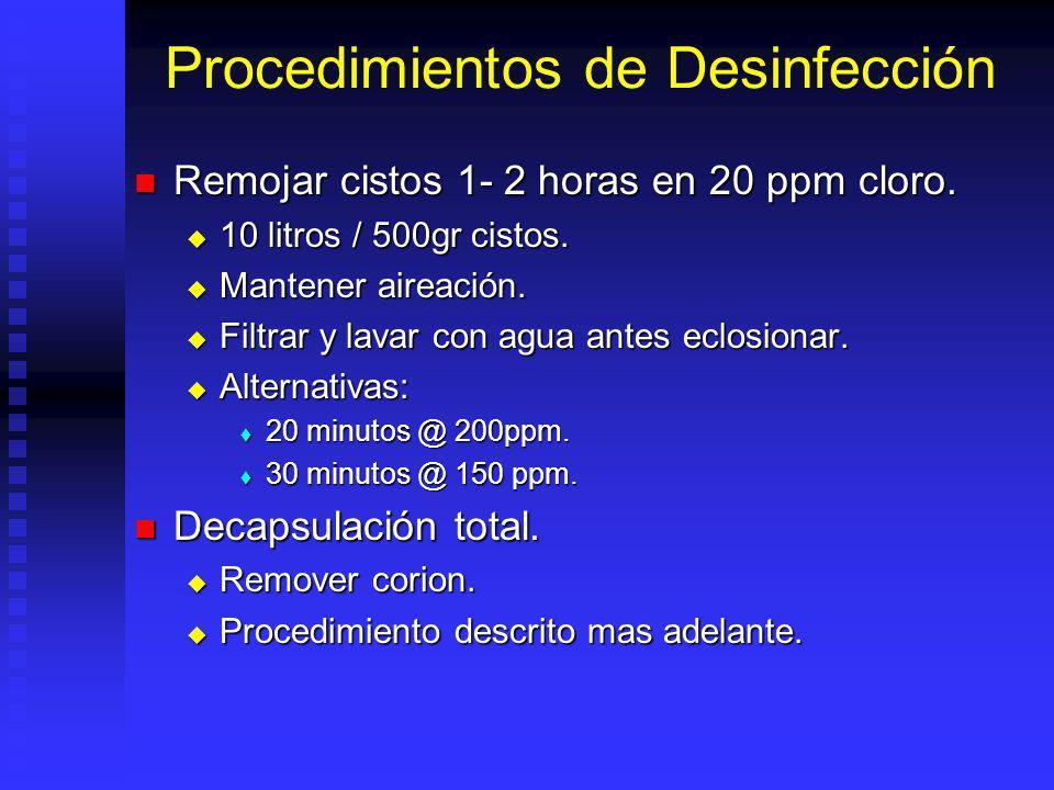 Procedimientos de Desinfección