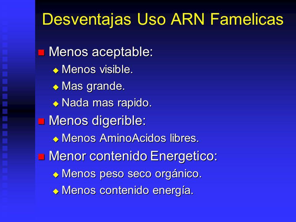 Desventajas Uso ARN Famelicas