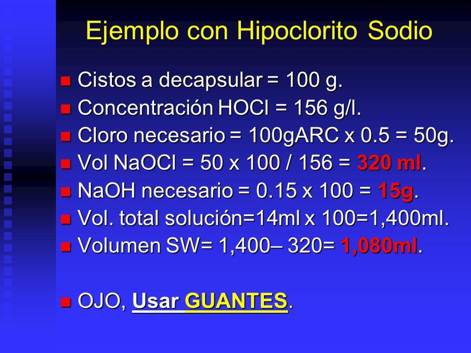 Ejemplo con Hipoclorito Sodio
