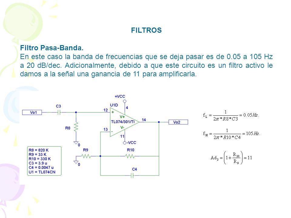 FILTROS Filtro Pasa-Banda.