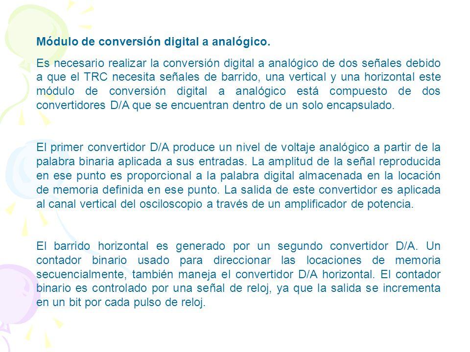 Módulo de conversión digital a analógico.