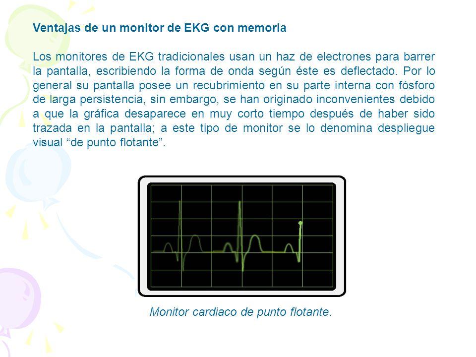Monitor cardiaco de punto flotante.