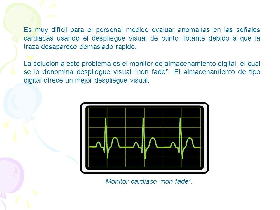 Monitor cardiaco non fade .